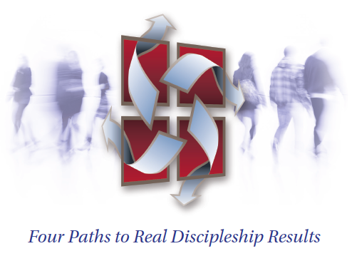 Innovating Discipleship by Will Mancini