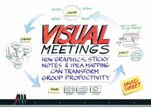 VisualMeetings